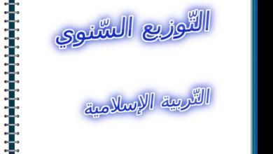 Photo of التوزيع السنوي مادة التربية الاسلامية السنة الثانية متوسط
