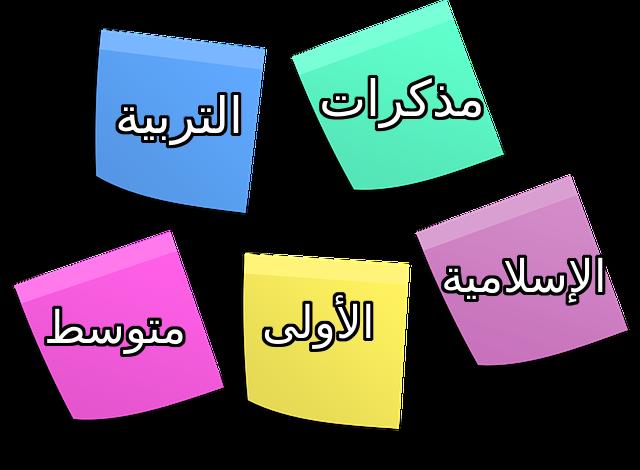 مذكرات التربية الاسلامية السنة الاولى متوسط الجيل الثاني