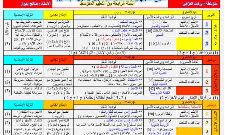 التدرج السنوي 2021 2022 الرابعة متوسط مادة اللغة العربية و التربية الاسلامية